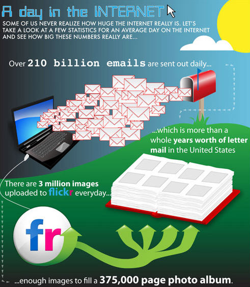 day-in-the-internet-infographic