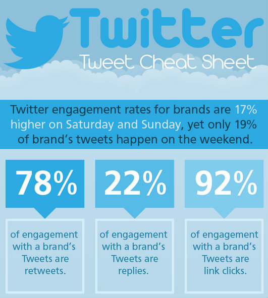 twitter-weekends-infographic